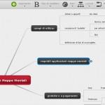 Mappe mentali, uno strumento prezioso per sviluppare idee e progetti