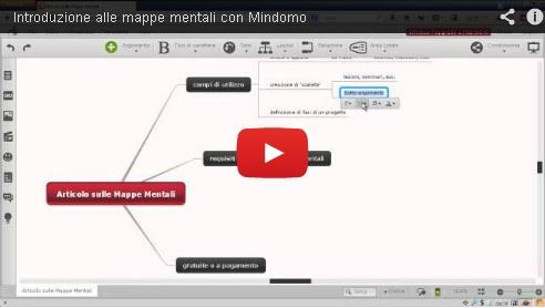 video di introduzione alla creazione di mappe mentali con Mindomo