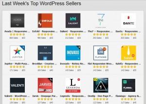 elenco di temi WordPress popolari su ThemeForest